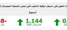 اسعار الذهب اليوم الاربعاء 11 يونيو 2014