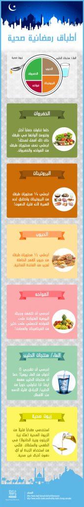 أطباق رمضانية صحية فى رمضان