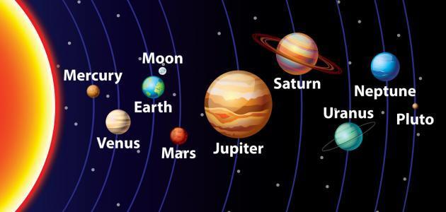 الكواكب بالانجليزية