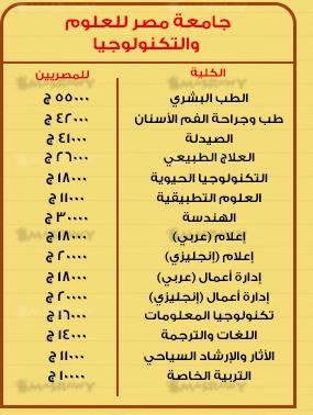 مصاريف جامعة مصر للعلوم والتكنولوجيا ش