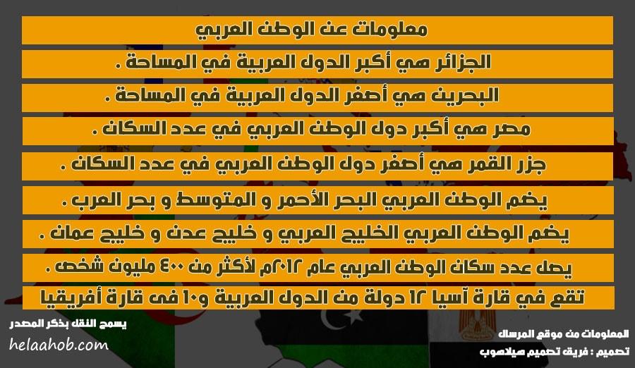 معلومات عن الوطن العربي